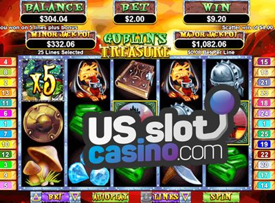 Goblins Treasure Slots Review At RTG Casinos