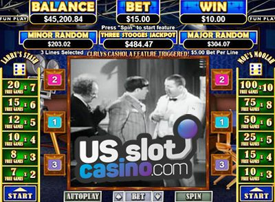 Three Stooges II Video Slots Review At RTG Casinos