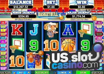 Basketbull Online Slots Review At RTG Casinos